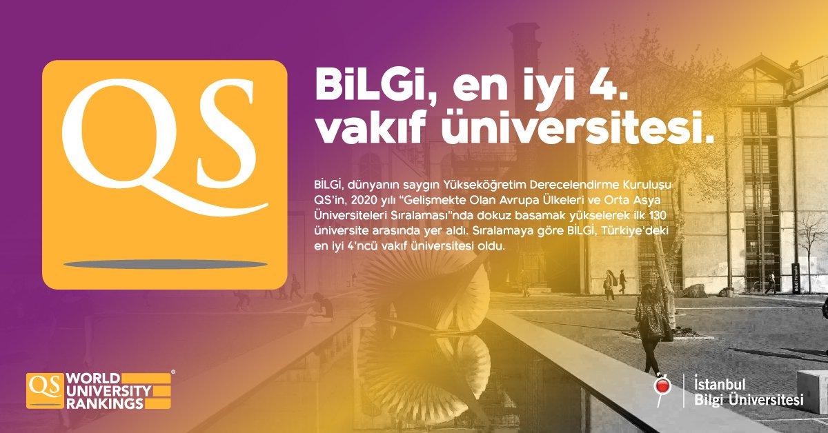 Bilgi Üniversitesi, bu yıl da QS'in Sıralamasında